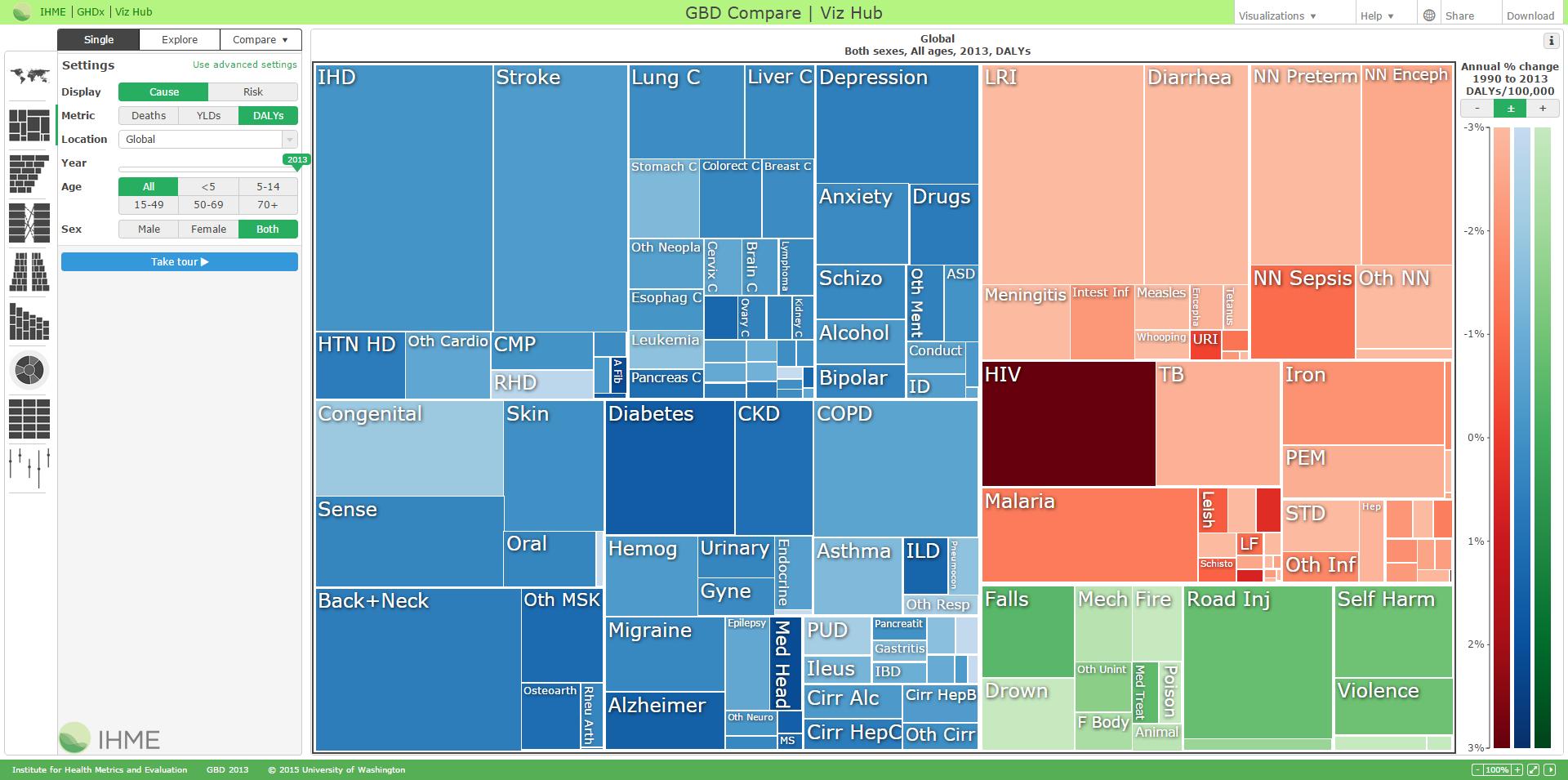 Stacked chart using d3.js - bl.ocks.org