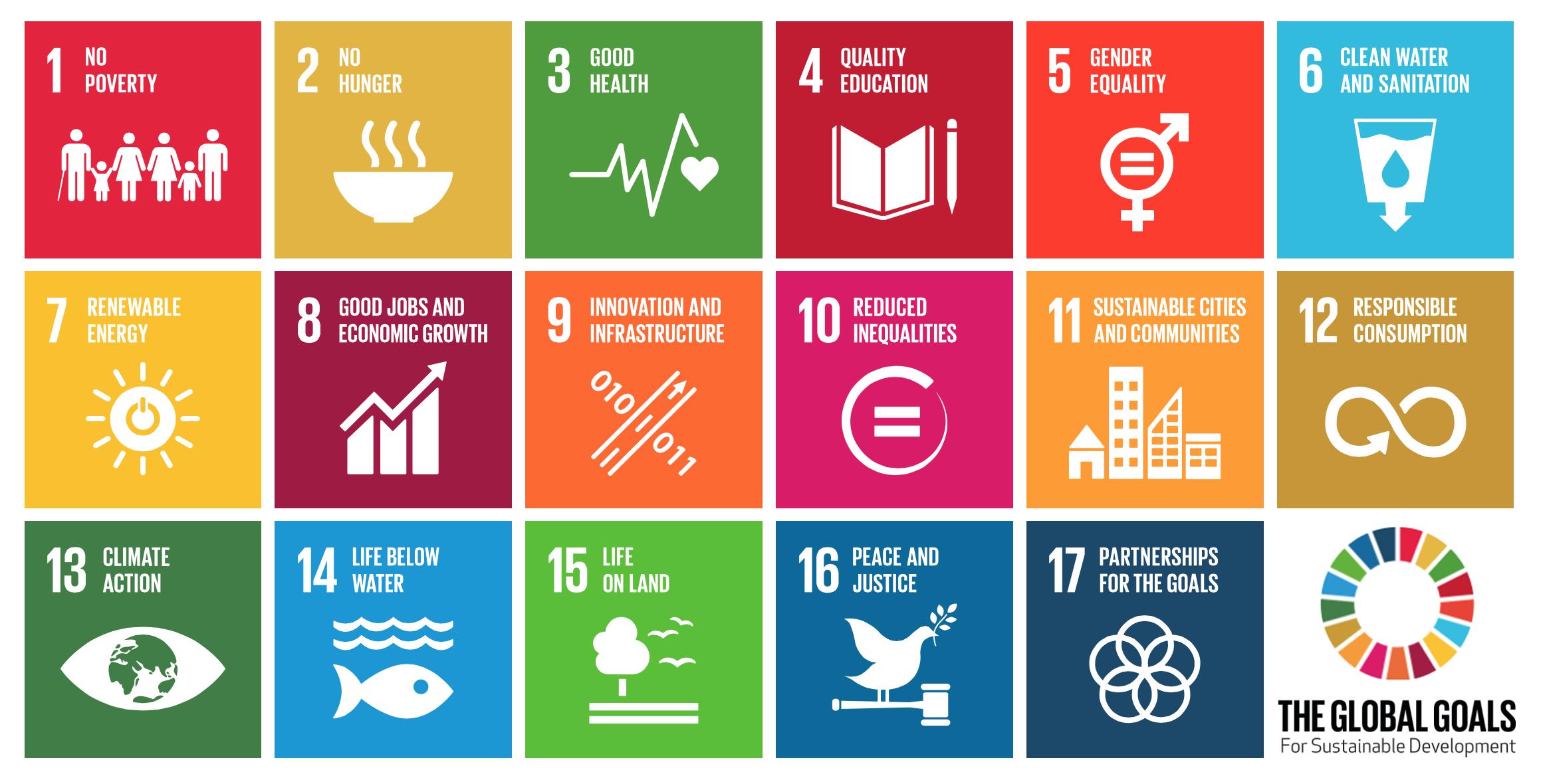 Resultado de imagen para 17 objetivos globales.